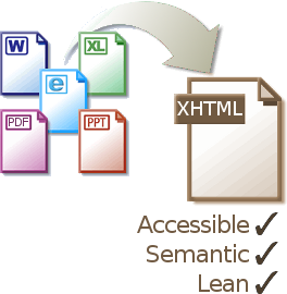 Converting documents from PDF, Word and other formats to accessible, semantic and lean HTML